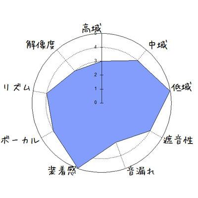 f:id:kanbun:20170406181948j:plain