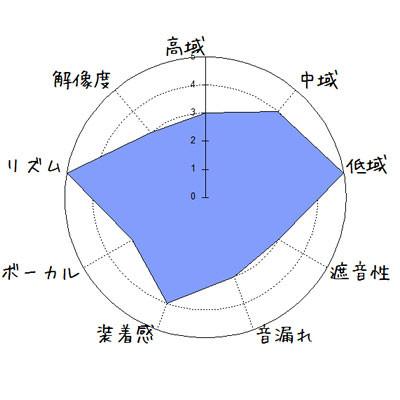 f:id:kanbun:20170407202935j:plain