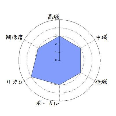 f:id:kanbun:20170409152832j:plain