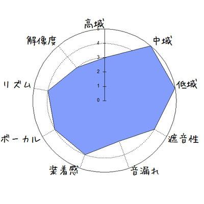 f:id:kanbun:20170410150739j:plain