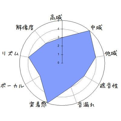 f:id:kanbun:20170411011050j:plain