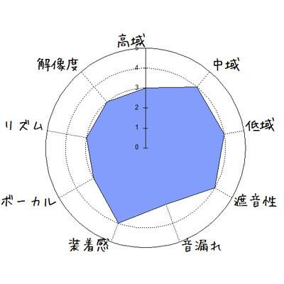 f:id:kanbun:20170411174913j:plain