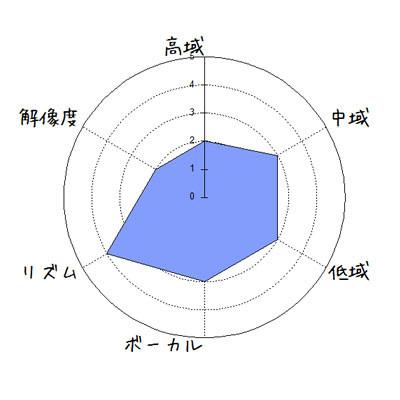 f:id:kanbun:20170412031102j:plain