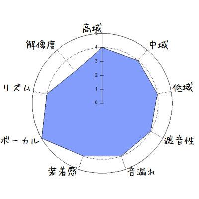f:id:kanbun:20170412165858j:plain