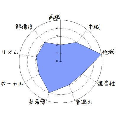 f:id:kanbun:20170413040057j:plain