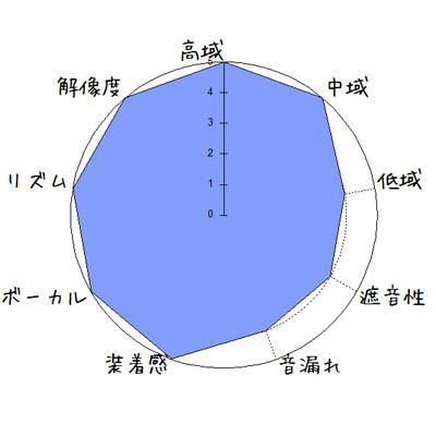 f:id:kanbun:20170413170852j:plain