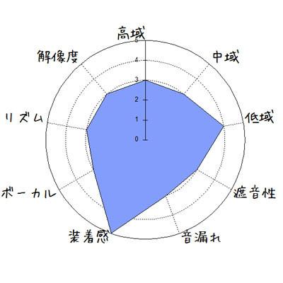 f:id:kanbun:20170414013535j:plain