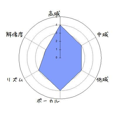 f:id:kanbun:20170414070507j:plain