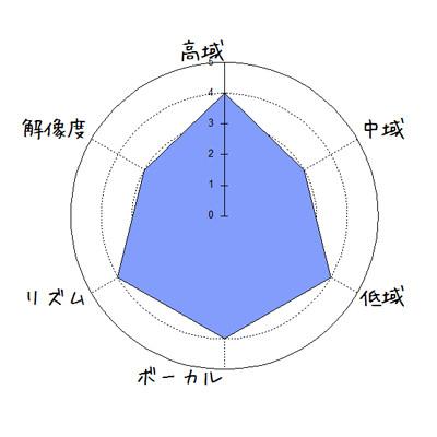 f:id:kanbun:20170414071820j:plain