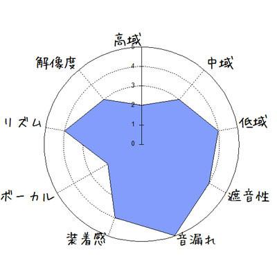 f:id:kanbun:20170415042757j:plain