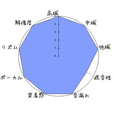 f:id:kanbun:20170415190306j:plain