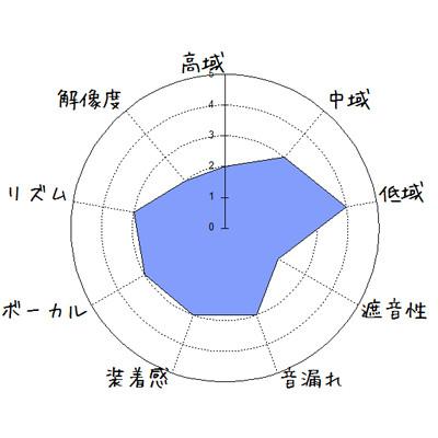 f:id:kanbun:20170416015131j:plain