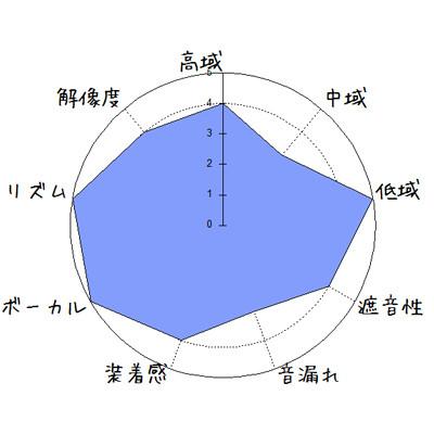 f:id:kanbun:20170416075404j:plain
