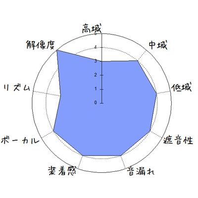 f:id:kanbun:20170417050341j:plain