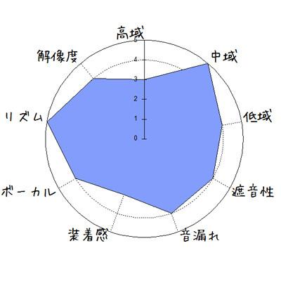 f:id:kanbun:20170417113755j:plain