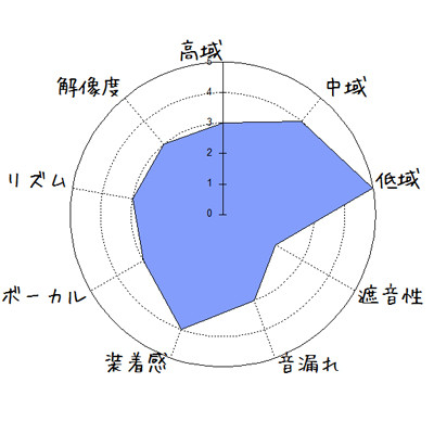 f:id:kanbun:20170418084954j:plain