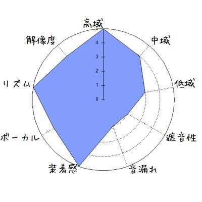 f:id:kanbun:20170418171949j:plain