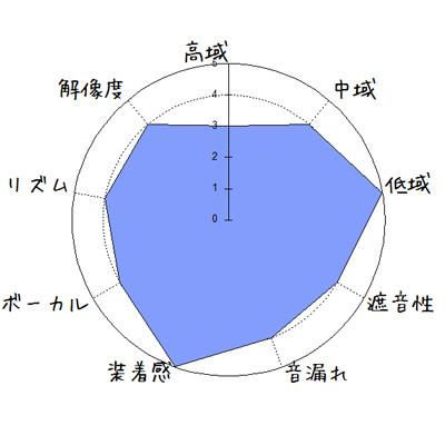 f:id:kanbun:20170419171954j:plain