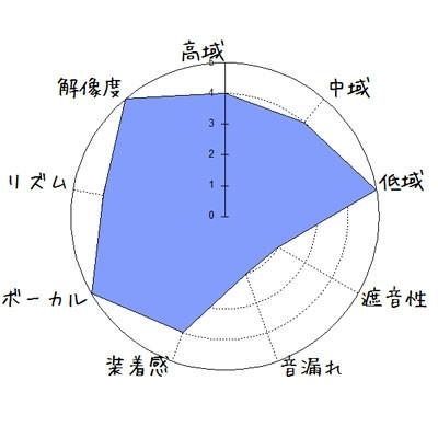 f:id:kanbun:20170419230122j:plain