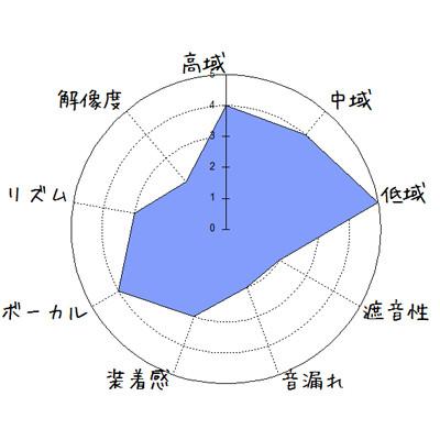 f:id:kanbun:20170421033948j:plain