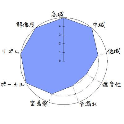 f:id:kanbun:20170421230416j:plain