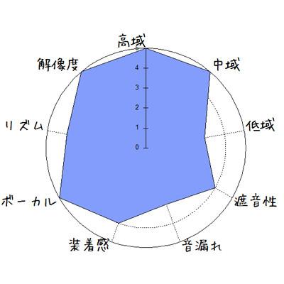 f:id:kanbun:20170422112655j:plain