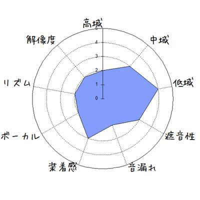 f:id:kanbun:20170422150645j:plain