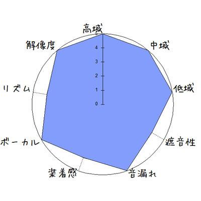 f:id:kanbun:20170422210343j:plain