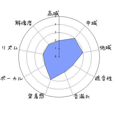 f:id:kanbun:20170423030600j:plain