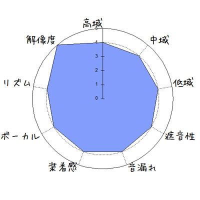 f:id:kanbun:20170423071710j:plain