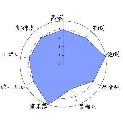 f:id:kanbun:20170423123740j:plain