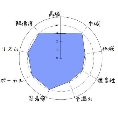 f:id:kanbun:20170423233838j:plain