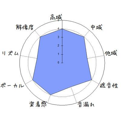 f:id:kanbun:20170424070243j:plain