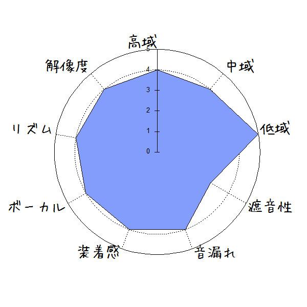 f:id:kanbun:20170424224110j:plain