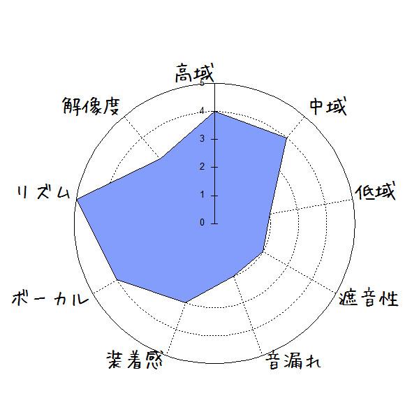 f:id:kanbun:20170425024403j:plain