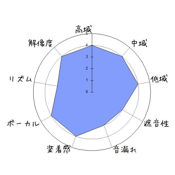 f:id:kanbun:20170425212711j:plain