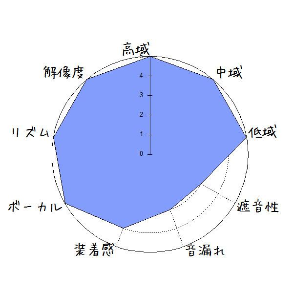 f:id:kanbun:20170426054231j:plain