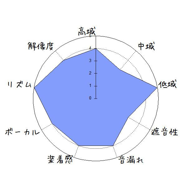 f:id:kanbun:20170426095458j:plain