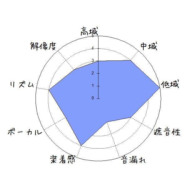f:id:kanbun:20170426113034j:plain