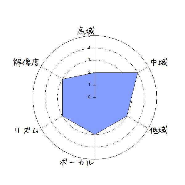 f:id:kanbun:20170427114138j:plain