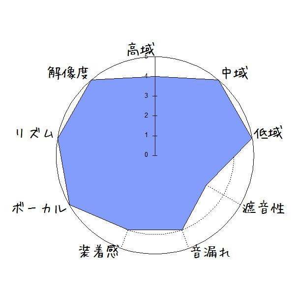 f:id:kanbun:20170428111142j:plain