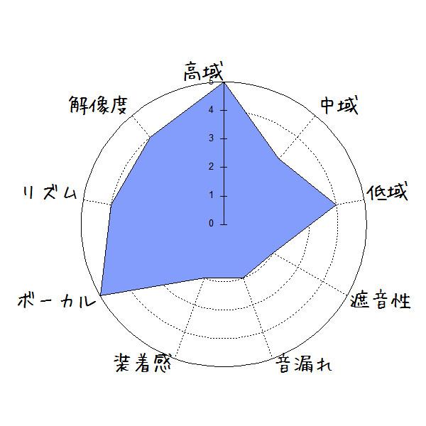f:id:kanbun:20170428154951j:plain