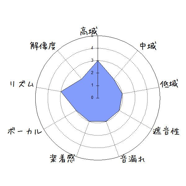 f:id:kanbun:20170429043224j:plain