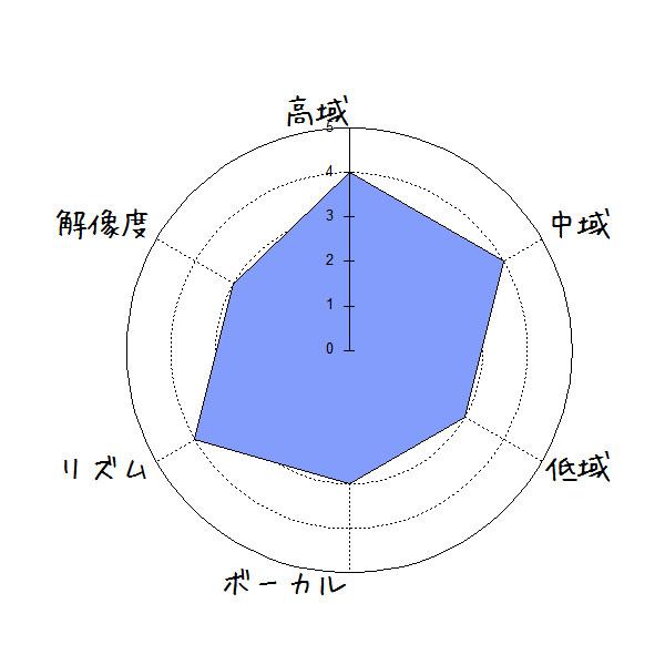 AGM SDY019