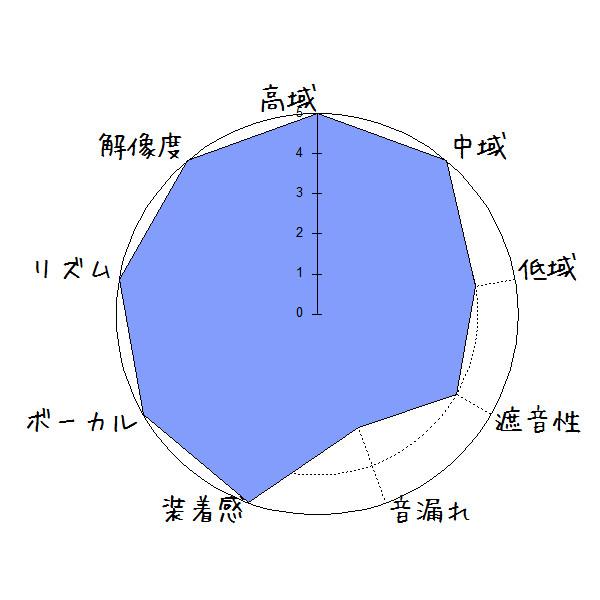 final HeavenⅤ FI-HE5BSB3