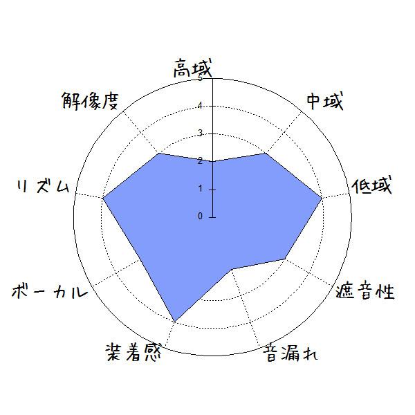 f:id:kanbun:20170510191856j:plain