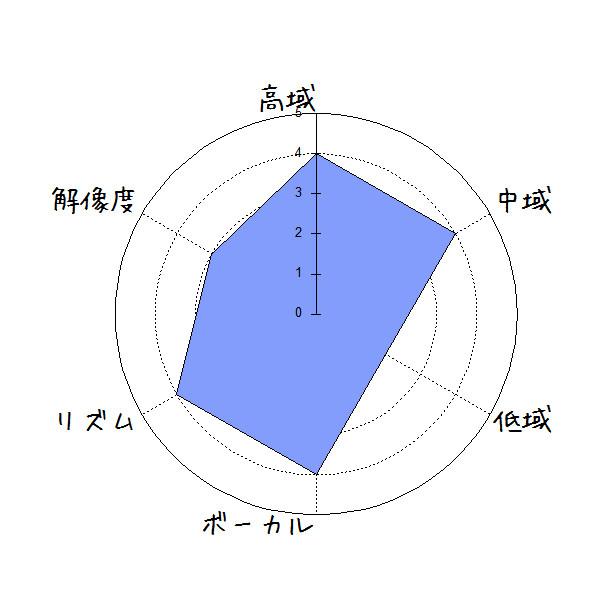 OXOQO OX-11