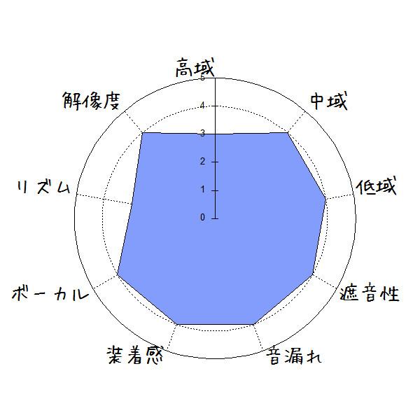 f:id:kanbun:20170519071839j:plain