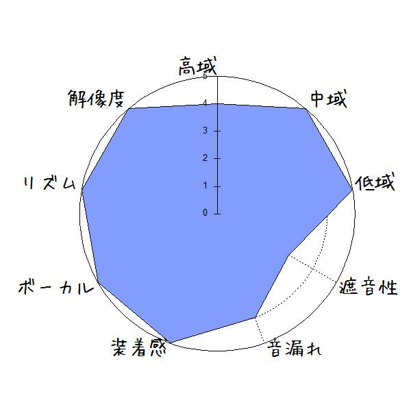 f:id:kanbun:20170522182654j:plain