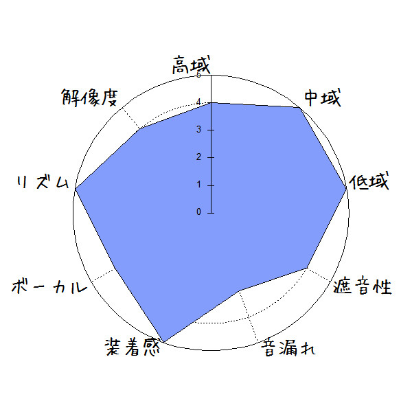 f:id:kanbun:20170523214437j:plain